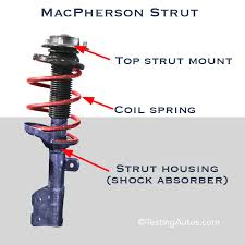 Car Suspension Macpherson Strut Auto Care Group