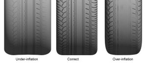 Tyre Problems Pressures Auto Care Group